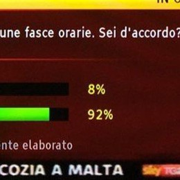 A Bergamo pugno duro contro l'azzardo Il 92% degli italiani è d'accordo