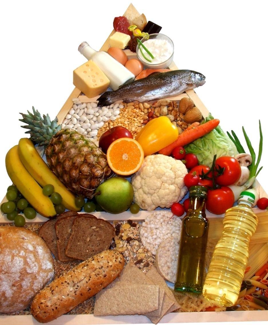 La piramide dei cibi alla base della dieta mediterranea
