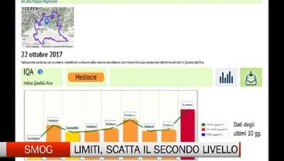 Smog - Scattano i limiti di secondo livello