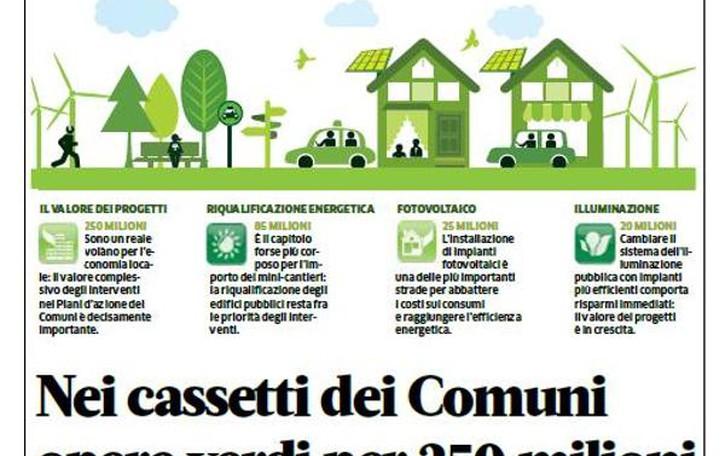 Cantieri verdi dei Comuni  Lavori blocccati per 250 milioni