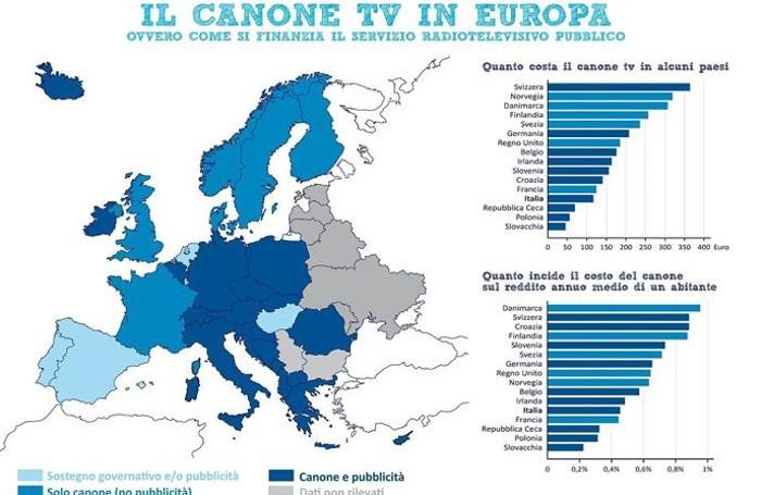 Canoni in Europa (2012-2013)