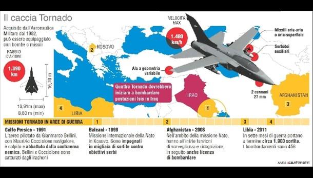 Isis: Boldrini, ci sarà passaggio Aula
