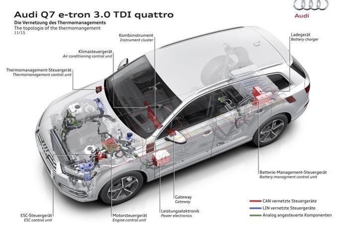 La Audi Q7 e-tron quattro