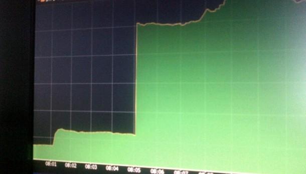 Grecia: spread va giù, sotto 830 punti