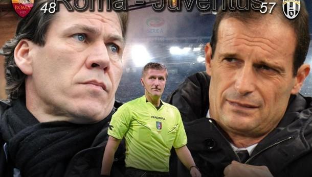 Roma-Juventus: Allegri sceglie il 3-5-2