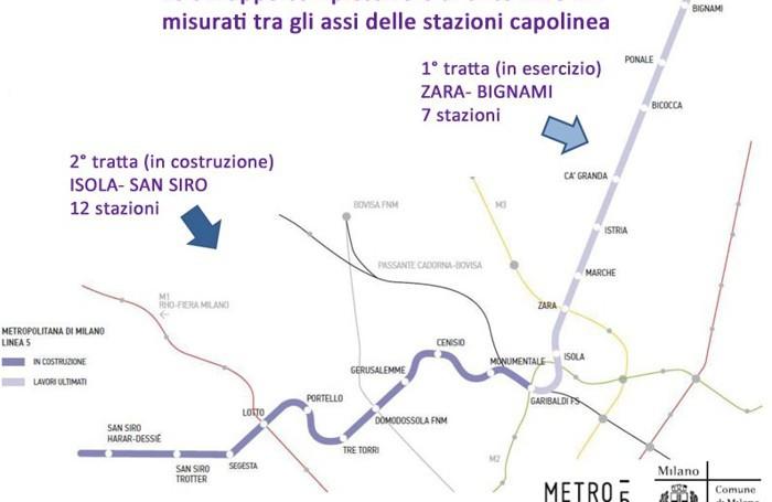 Il tracciato della linea 5