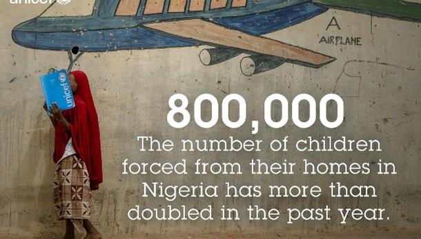 800mila bambini sfruttati da Boko Haram