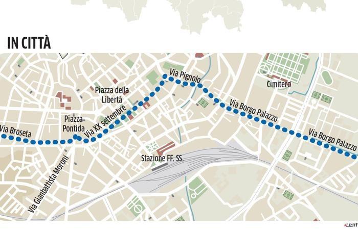 Il percorso in città