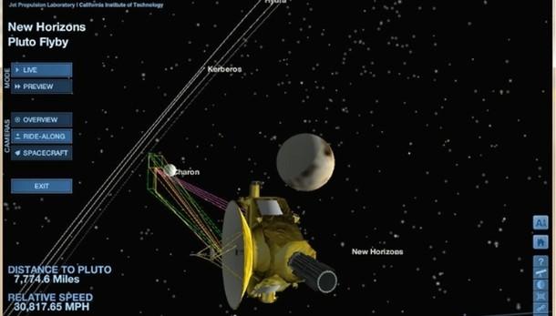 New Horizons ha 'salutato' Plutone