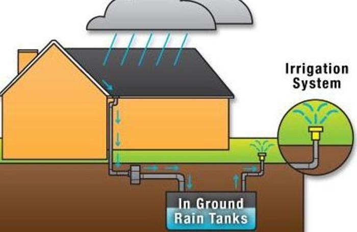 Un sistema simile a quello realizzato dal lettore per la  raccolta dell'acqua piovana