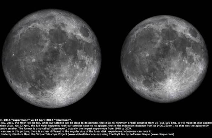 Il confronto tra la Luna del 14 novembre e del 22 aprile scorso, da 3BMeteo