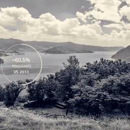 Sguardi sulla sostenibilità L'impegno di RadiciGroup - Video