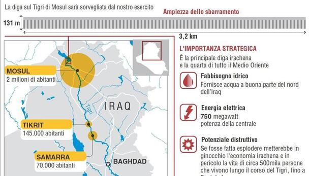 Trevi firma contratto per diga Mosul