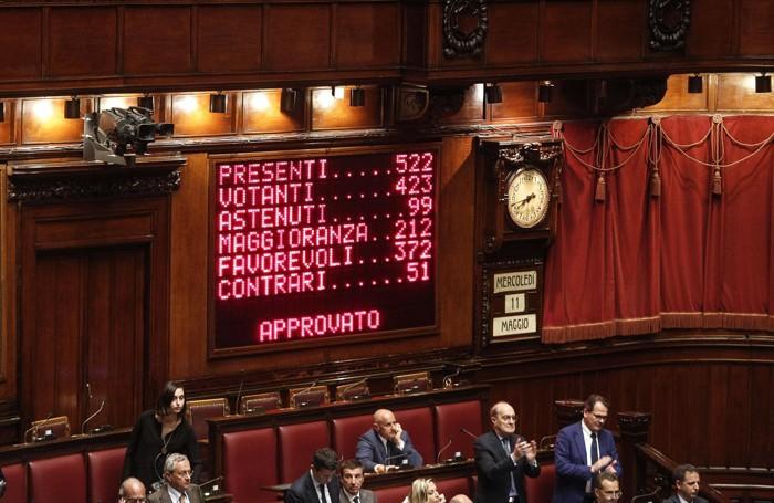 Il verdetto  della Camera con il risultato della votazione finale della proposta di legge sulle unioni civili