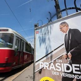 La lezione austriaca contro il populismo