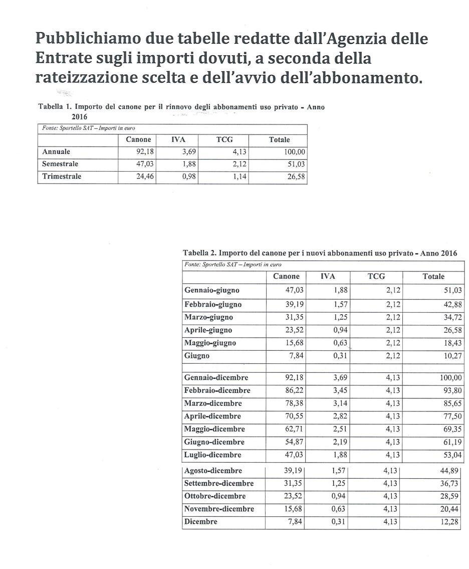 Le tabelle redatte dall'Agenzia delle entrate sugli importi dovuti, a seconda della rateizzazione scelta e dell'avvio dell'abbonamento
