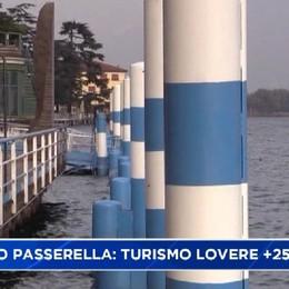 Effetto Floating Piers a Lovere boom di presenza: +25%