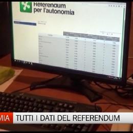 Autonomia, tutti i dati del referendum