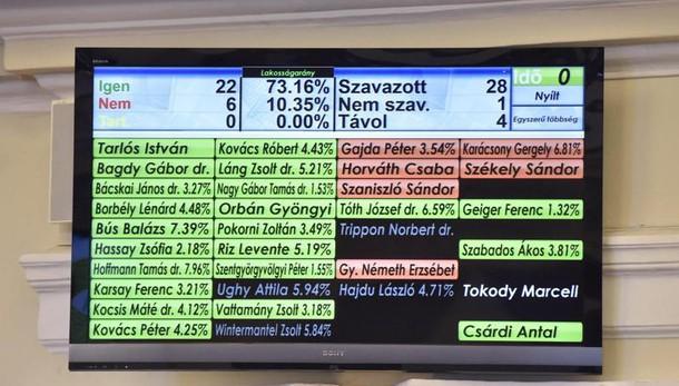 Giochi 2024: Budapest vota sì a rinuncia