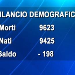 Istat: cresce chi lascia Bergamo per l'estero