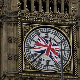 Lo splendido isolamento degli inglesi global
