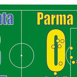 Dominio sul Parma: 30 tiri in porta, Ilicic sempre più superstar