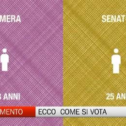 Elezioni per il parlamento, ecco come si vota