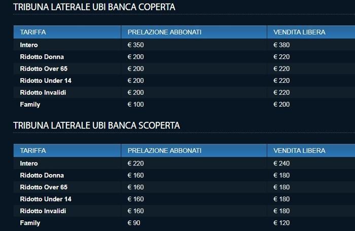 completo calcio Atalanta Donna