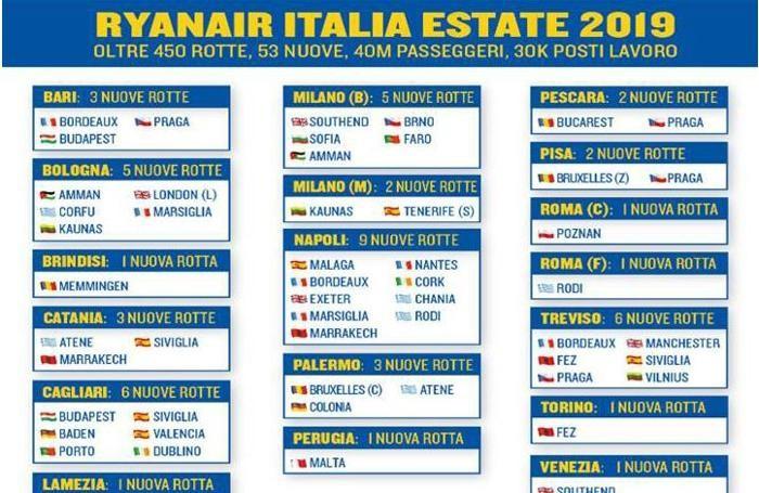 Ryanair lancia 53 nuove rotte dall'Italia per l'estate 2019