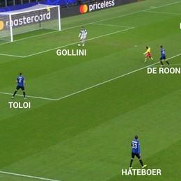 Match analysis: nel 2° tempo la vera Atalanta europea. Tutte le spiegazioni