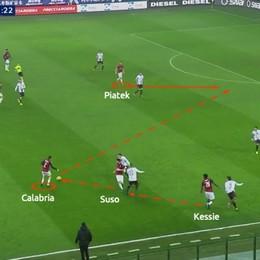 Otto situazioni di gioco per studiare il Milan di Gattuso