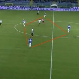 Atalanta, ecco  il calcio di Giampaolo: occhio ai rombi della Samp