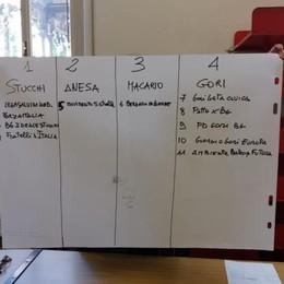 Assegnato l'ordine sulle schede elettorali Primo Stucchi, poi Anesa, Macario e Gori