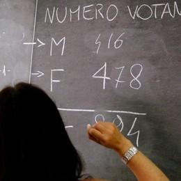 Sono 93.813 gli elettori di Bergamo Tablet per raccogliere dati sull'affluenza