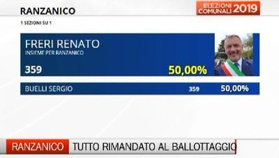 Sorpresa a Ranzanico che va al ballottaggio: i due candidati hanno gli stessi voti