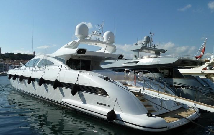 Presunta frode fiscale da 16 milioni Sigilli a uno yacht di 23 metri