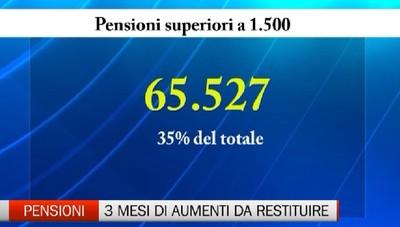 Pensioni - Tre mesi di aumenti da restituire