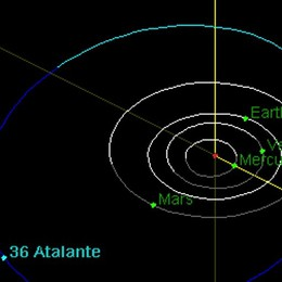 L'Atalanta è spaziale per davvero. Ecco l'asteroide Atalanta: vola tra Giove e Saturno