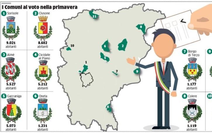 Elezioni di primavera: 11 Comuni al voto Cinque in anticipo, retti dal commissario