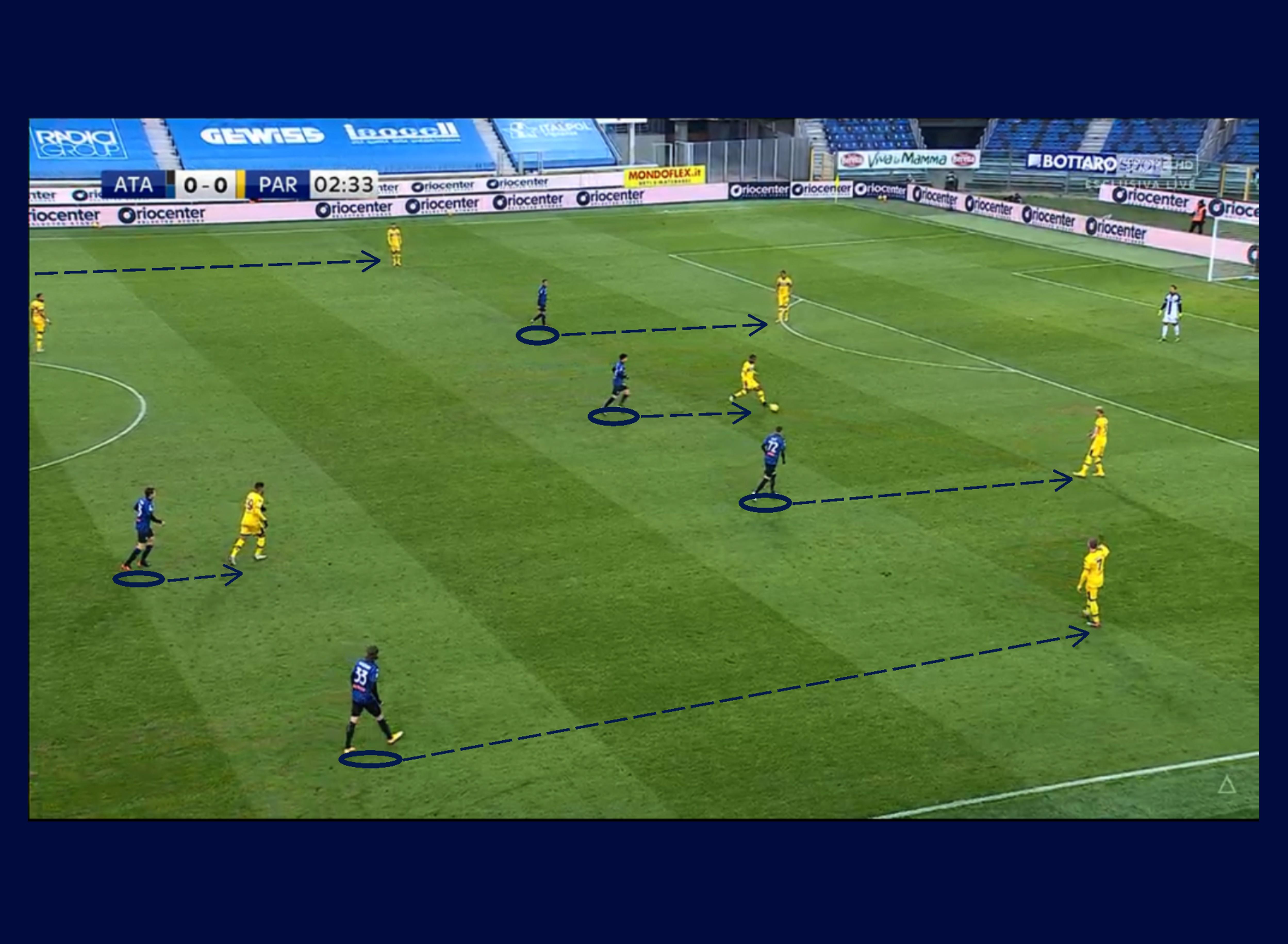 Atalanta-Parma, la match analysis. Dati e schemi: così ...