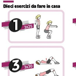 L'allenatore: «Sport anche senza correre Ecco 10 esercizi da fare in casa» - Guarda