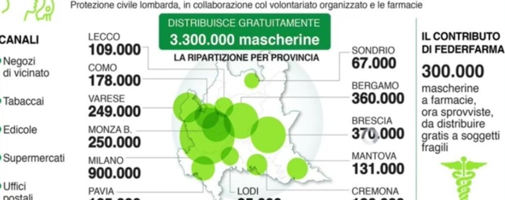 Mascherine, al via la consegna gratuita Bergamo: 9.712 positivi, +124 in un giorno