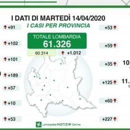 Bergamo: 10.426 positivi, 35 in un giorno «La fase 2? Ci sarà una nuova normalità»