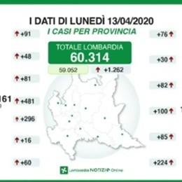 «Quarantena prolungata a 4 settimane» Bergamo: 10.391 contagi, 82 in un giorno