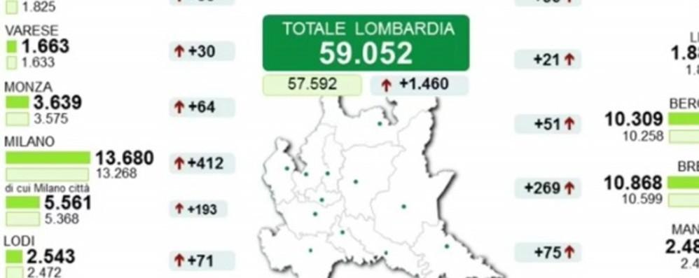 «Troppa gente in giro, Pasquetta a casa» Bergamo: 10.309 positivi, 51 in un giorno