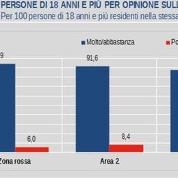 Istat, gli italiani e il lockdown «Ad aprile  clima familiare positivo»