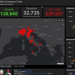 Italia, in un giorno 119 vittime Cinque Regioni senza nuovi casi
