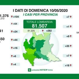 Bergamo: 11.741 contagi (+ 24), 6 morti Lombardia, 62 decessi nelle ultime 24 ore