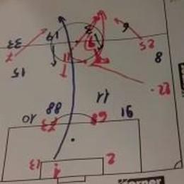 La partita analizzata alla lavagnetta: così il Sassuolo ci ha provato, così l'Atalanta ha stravinto. Gasp-De Zerbi 4-1 - 5 video