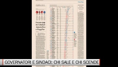 Sondaggio Il Sole24Ore su sindaci e presidenti di Regione: chi sale e chi scende